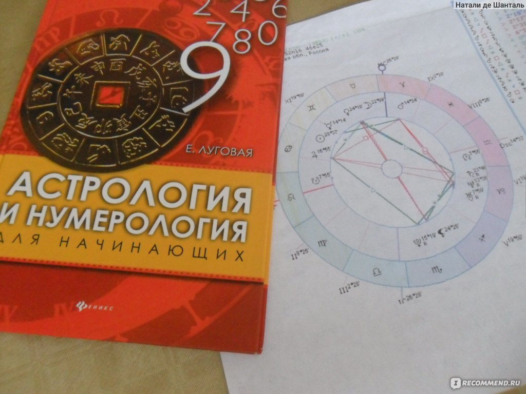 правильно уроки астрологии для начинающих термобелье для взрослых