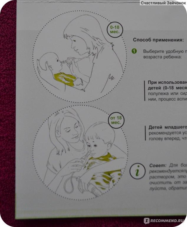 Насморк у ребенка Как почистить носик Аспиратор для носа