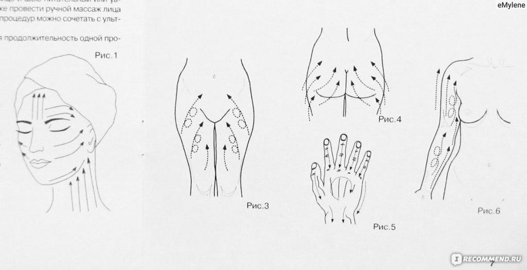Баночный массаж боков схема