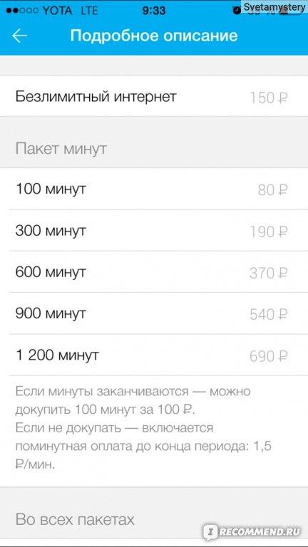 300 минут в месяц: