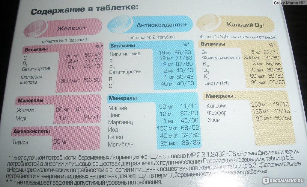 Витамины Алфавит Мамино