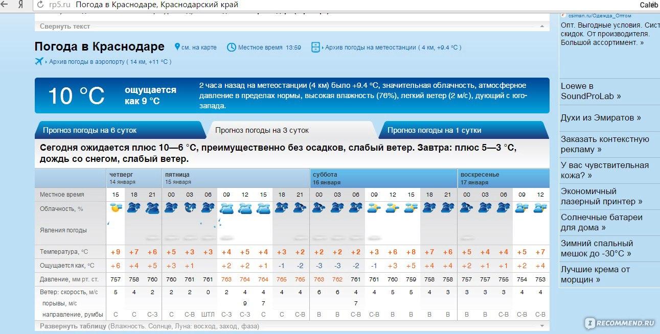 расписание погоды в пряже