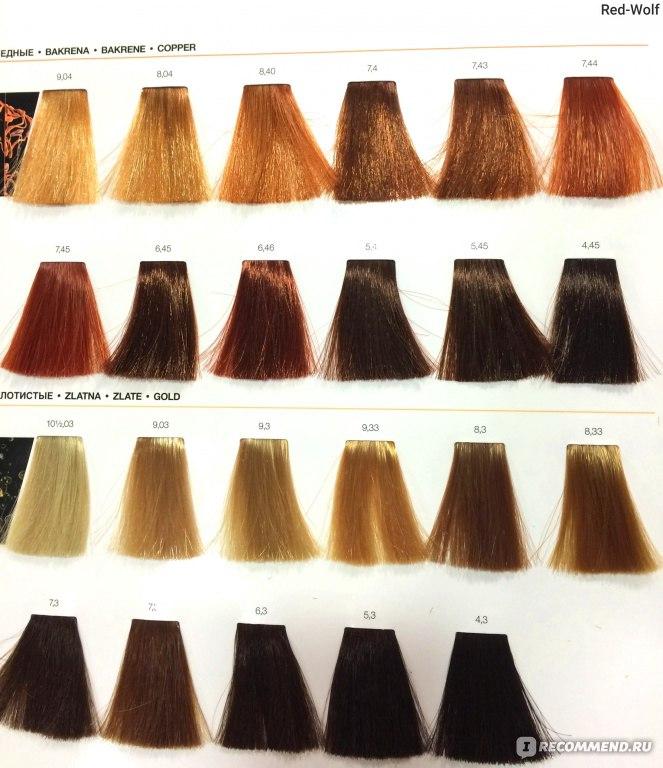 Краска для волос inoa инструкция
