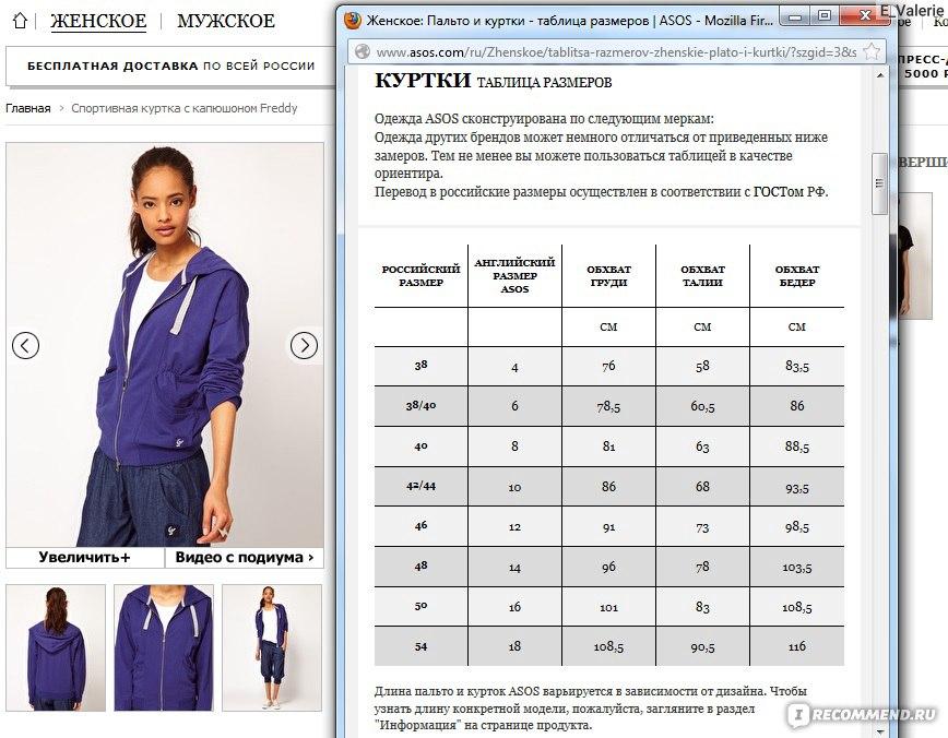 42 Женский Размер Одежды С Доставкой