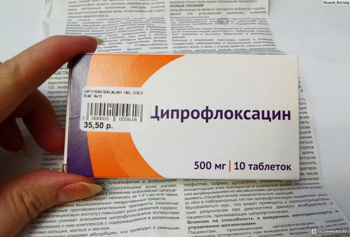 Ciprofloxacin Reactions