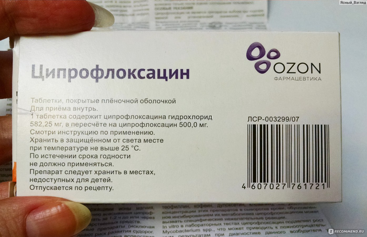 Fogg filler ciprofloxacin