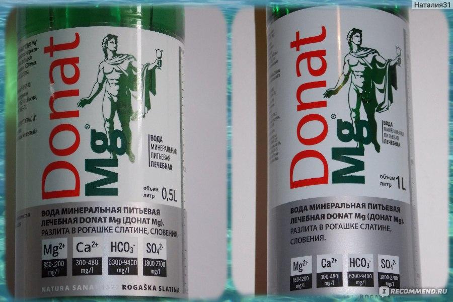 Схема похудения с водой донат