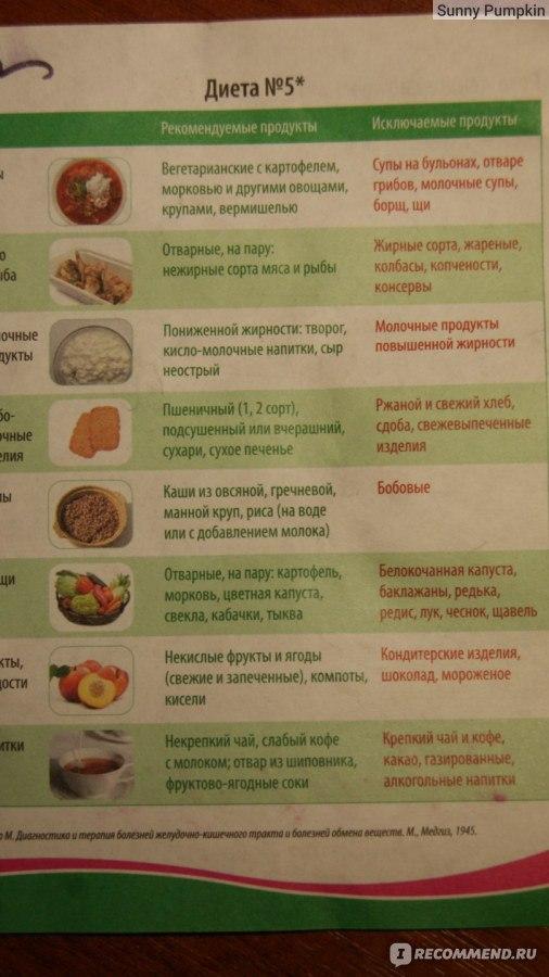 Правильное (здоровое) питание (ПП) - «Уже 3 года на ПП. Похудела до ... 162e4cd720d