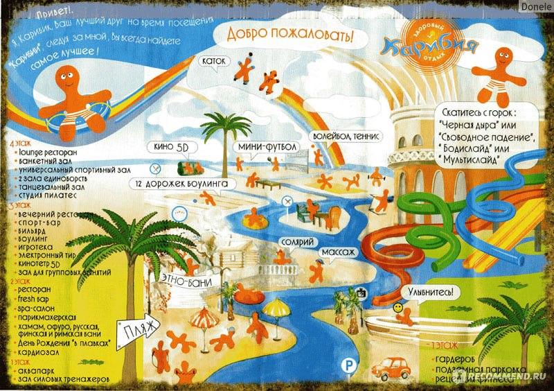 аквапарк карибия фотографии