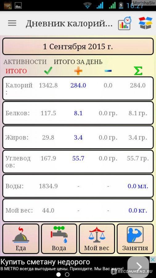 Таблицы Приложения О Похудении.