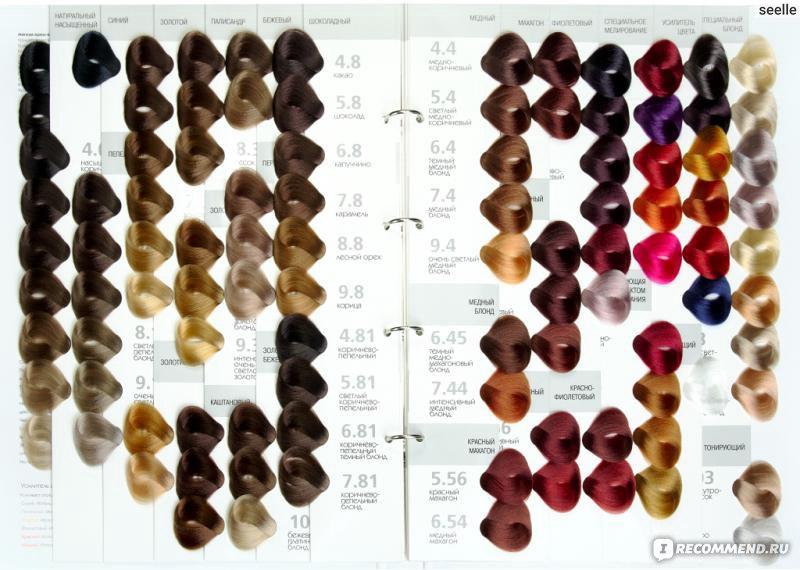 Профессиональная краска для волос эстель палитра цветов цена