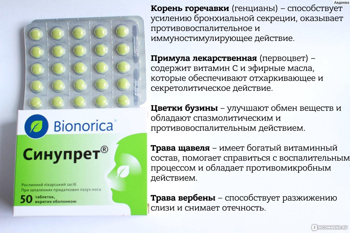 лучший препарат от холестерина отзывы