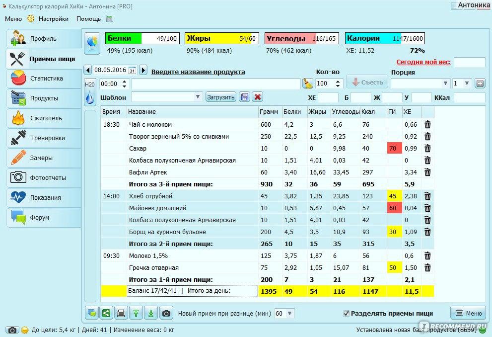 Калькулятор Калорий Онлайн Для Похудения Мужчин. Калькулятор калорий
