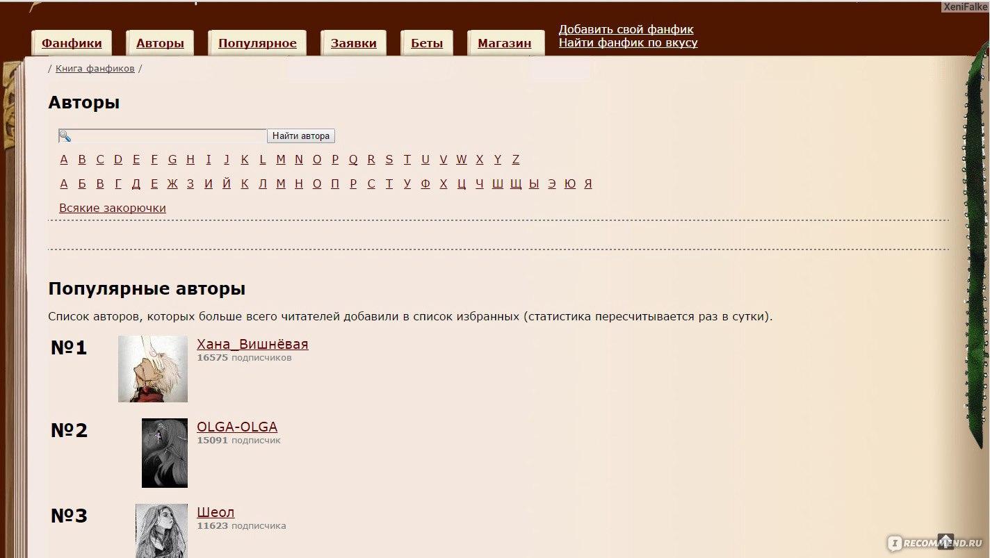 Книга фанфиков - t - «Фикбук по полочкам 57