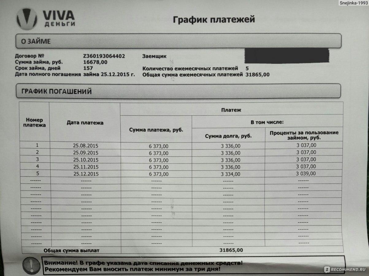 Тарифы юристов по возврату страховки за кредит