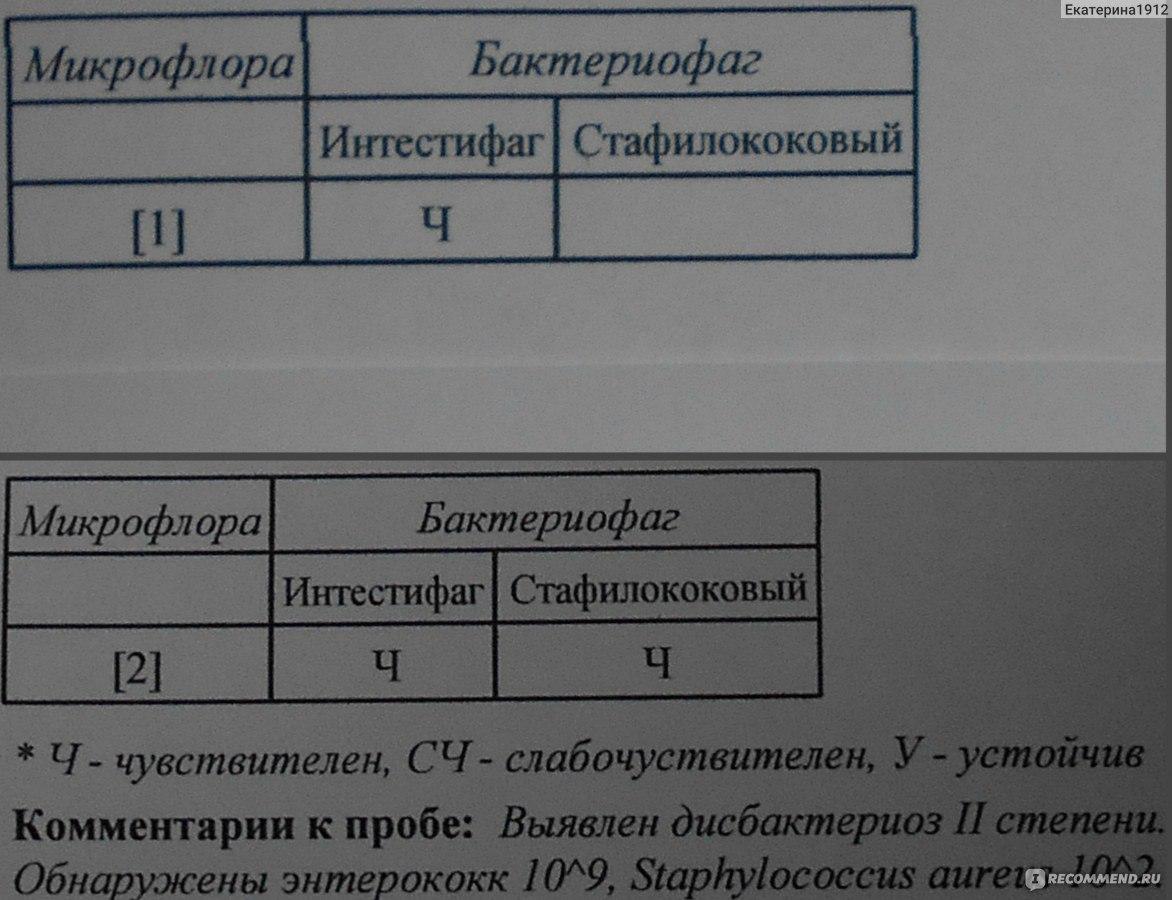фурункулёз схема терапии