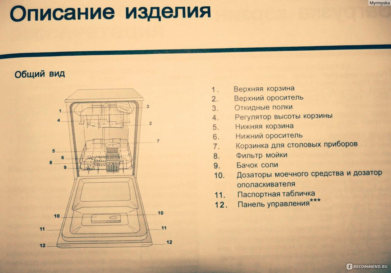 встроенные посудомоечная машина bosch инструкция по применению кнопки внутри