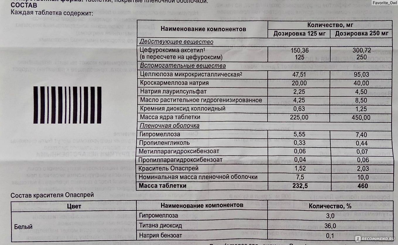 антибиотик зиннат инструкция по применению цена