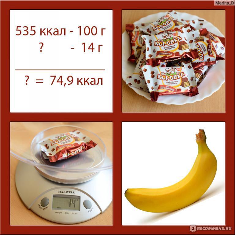 Таблица калорийности мучных изделий