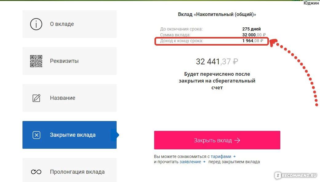 Русские деньги микрозайм воронеж
