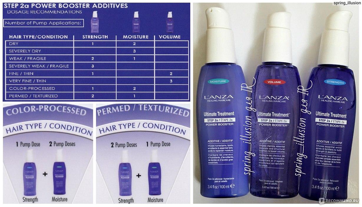 Протезирование волос ланза