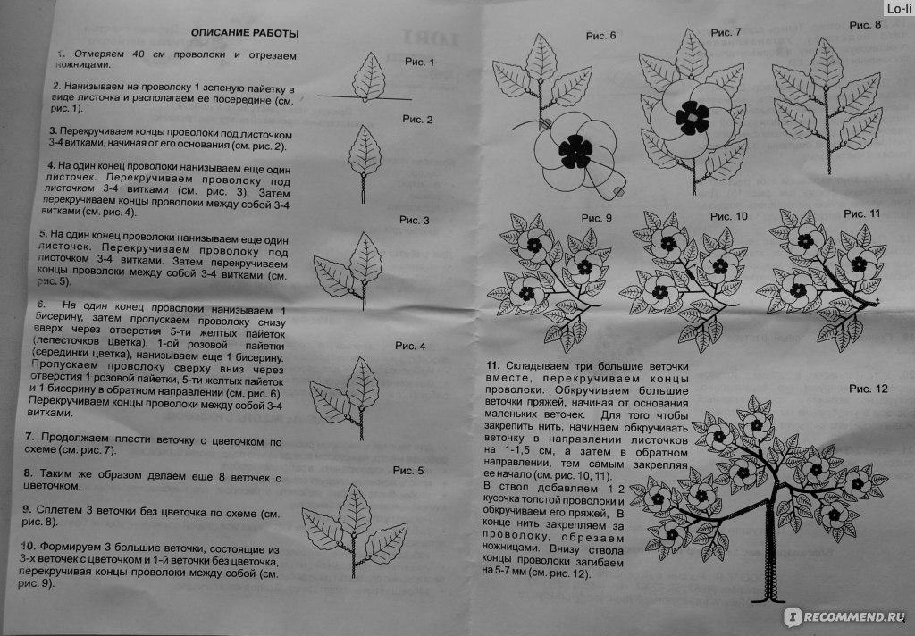 Дерево счастья плетение из пайеток инструкция