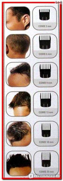 Насадки для машинки для стрижки волос размеры