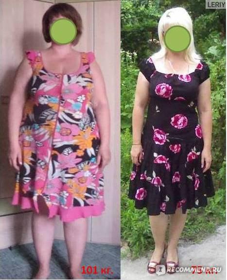 подсчет калорий для похудения программа