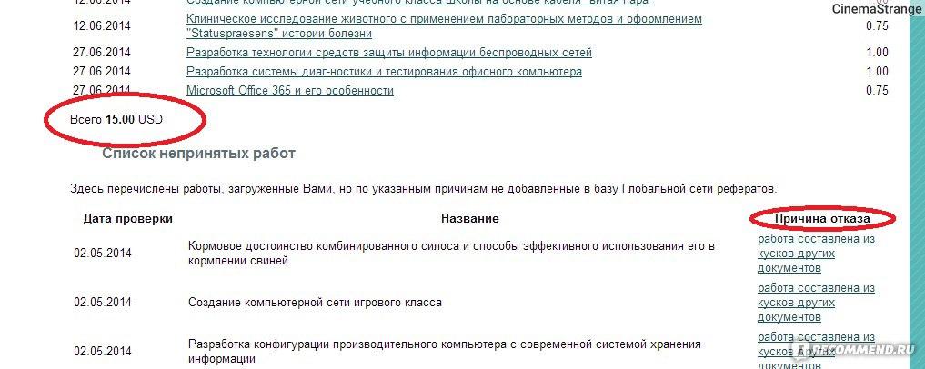 allbest ru Глобальная сеть рефератов Находка для студента  allbest ru Глобальная сеть рефератов фото