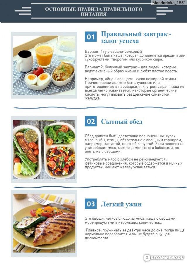 похудеть на правильном питании за неделю