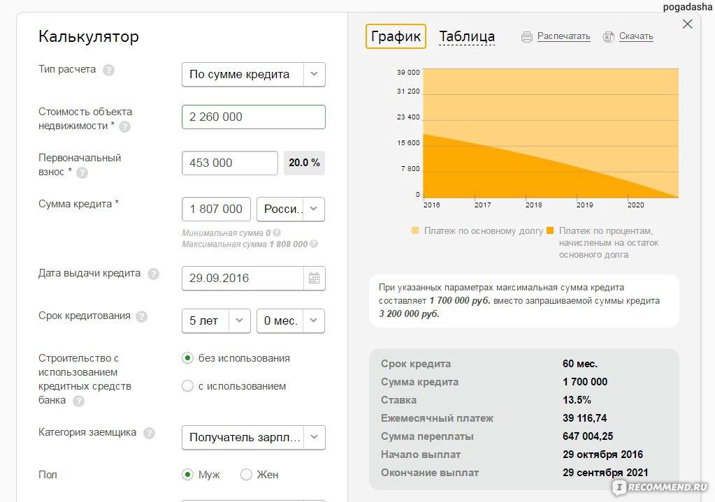 онлайн калькулятор ипотеки россельхозбанк с материнским капиталом отп банк кредит