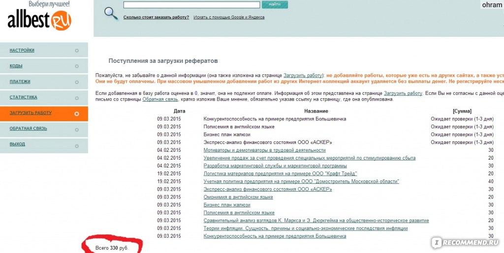 allbest ru Глобальная сеть рефератов Самая большая в рунете  allbest ru Глобальная сеть рефератов фото