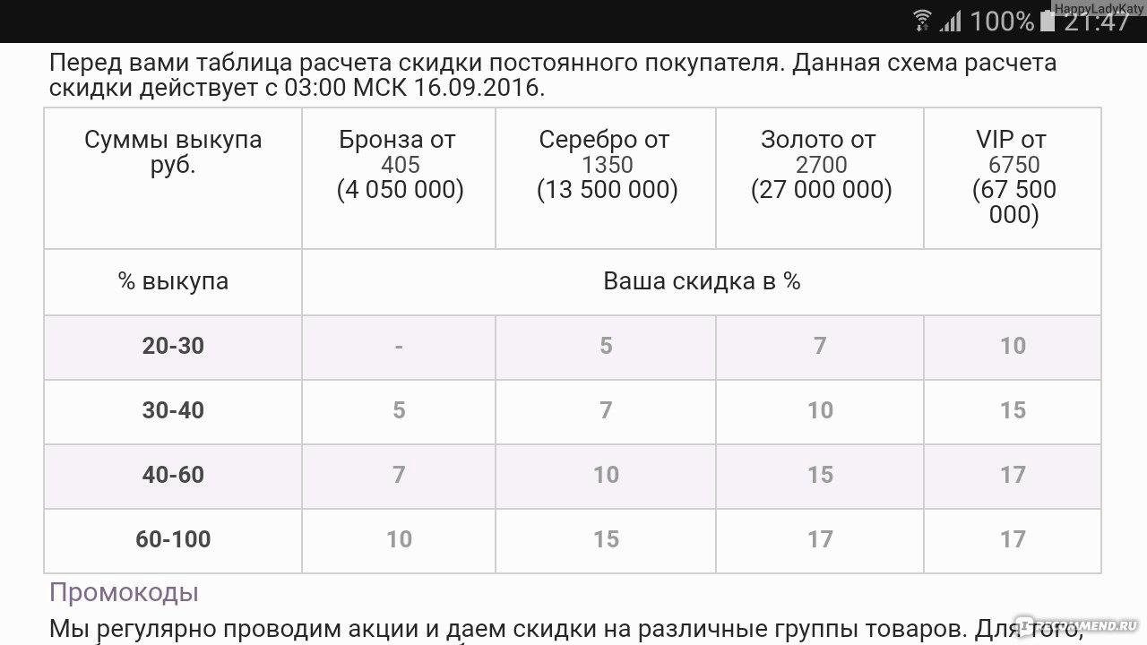 промокоды в вайлдберриз на сегодня беларуськредит на 5 лет по паспорту