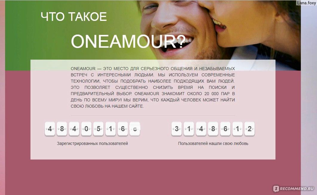 Создание анкеты сайт знакомств текстильная компания официальный сайт