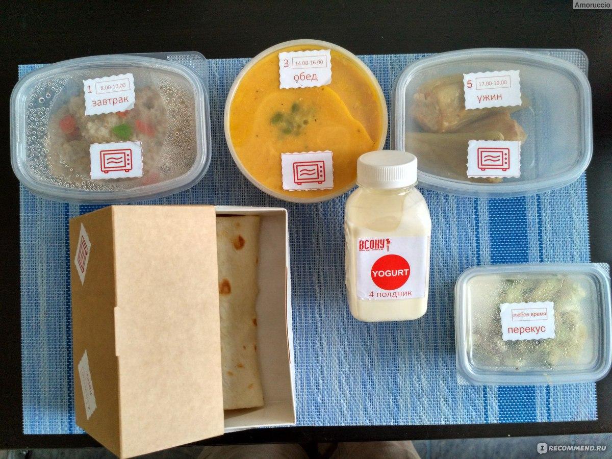правильное питание на дом нижний новгород