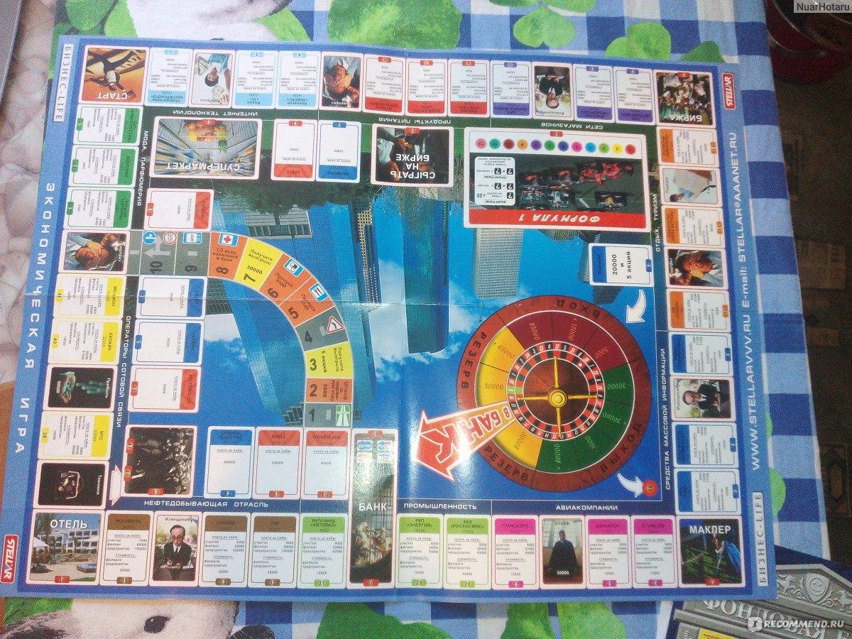 правила на настольную экономическую игру бизнес