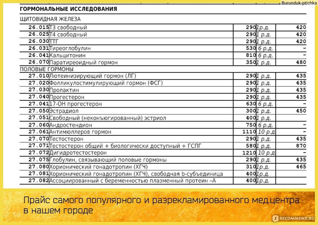 Лабораторные Бланки Анализов Образцы - фото 10
