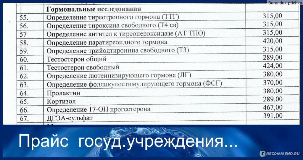Список анализов здоровье