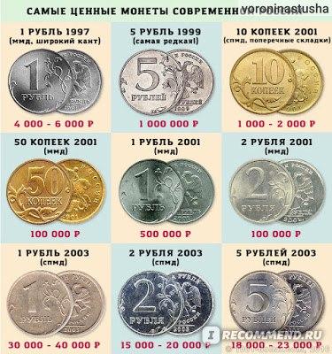Нумизматика, коллекция ценных монет 2 злотых серия