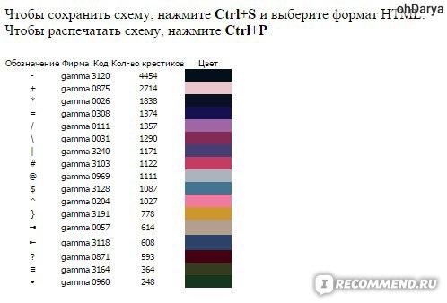 Сайт XFloss-схема для вышивки