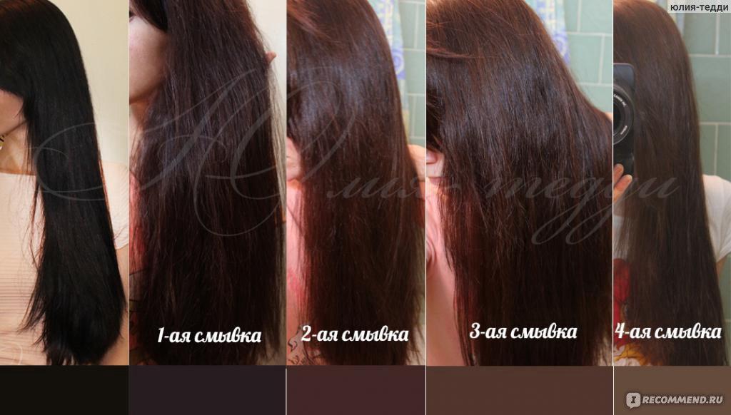Как смыть черный цвет волос народными средствами отзывы с