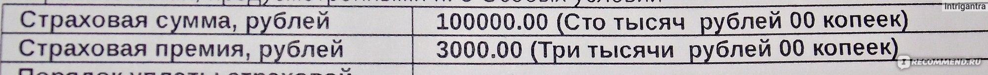 Ипотечный калькулятор ставок - рассчитать ипотеку онлайн