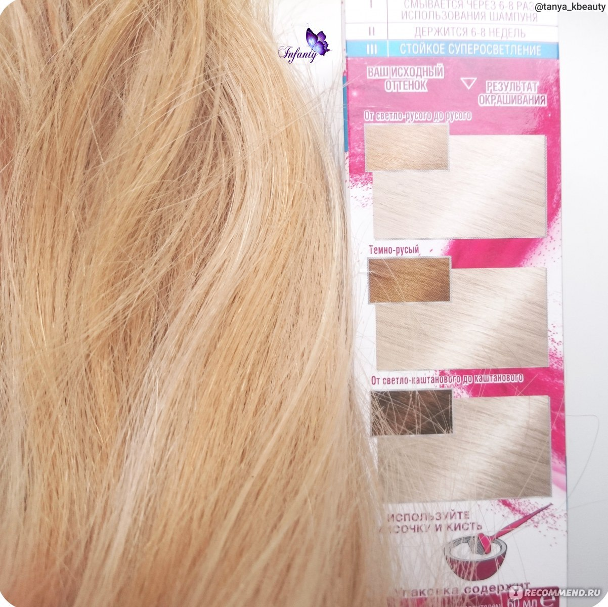 Блендер для осветления волос