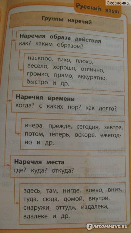 Русский язык 1-4 классы в