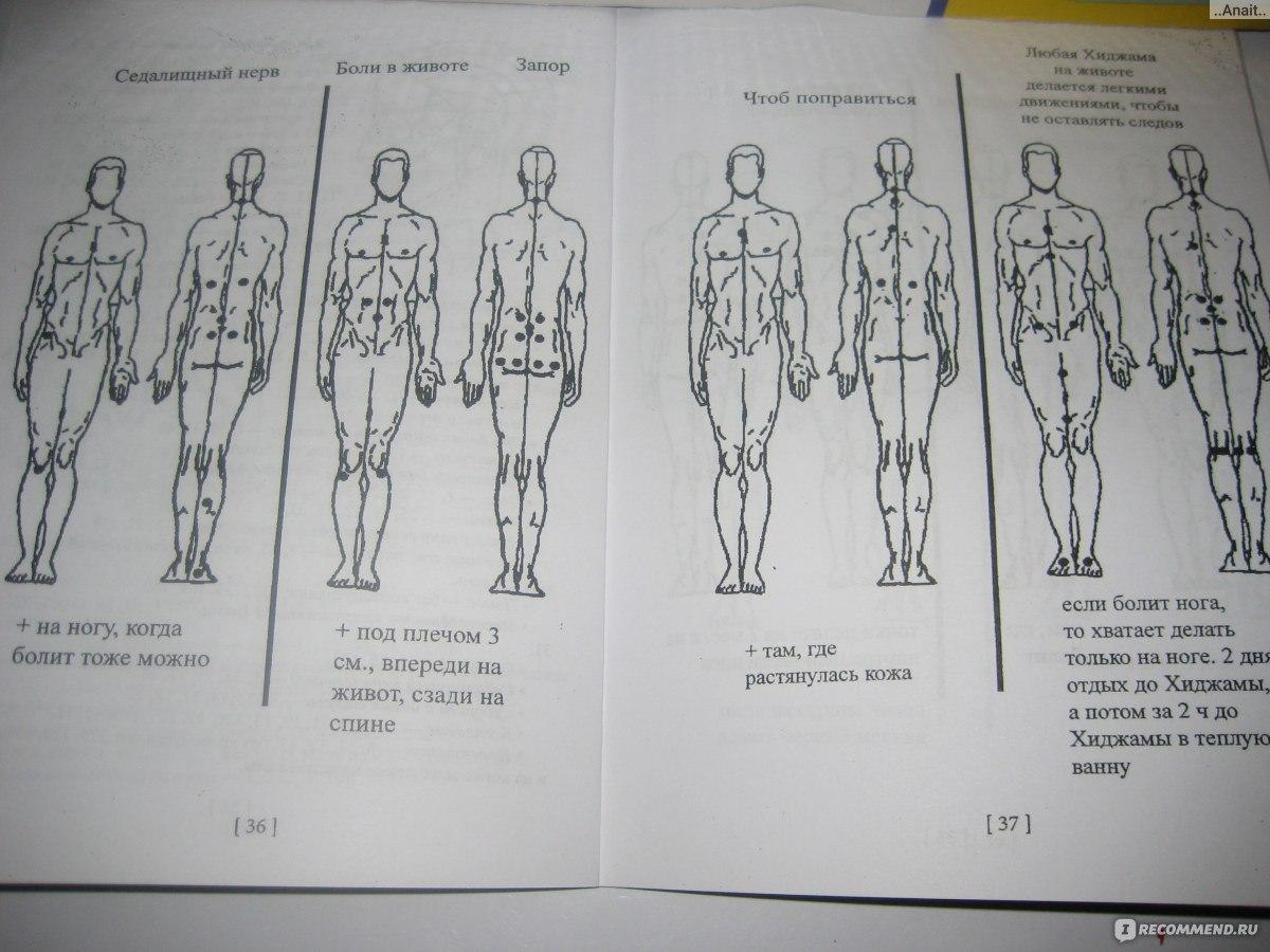 Причины, симптомы, лечение