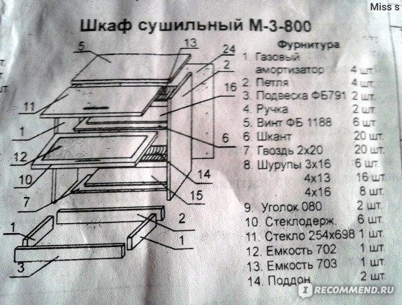 инструкция по сборке кухни лиза жлобинмебель - фото 7