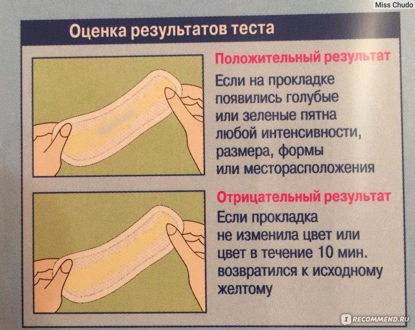 Тест инструкция по применению