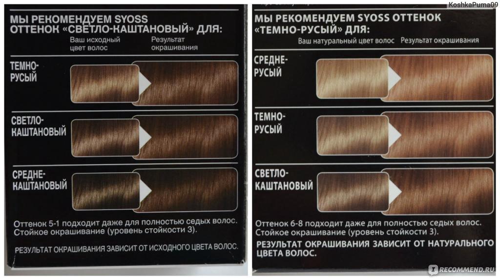 Как краской волосы сделать на тон светлее 240