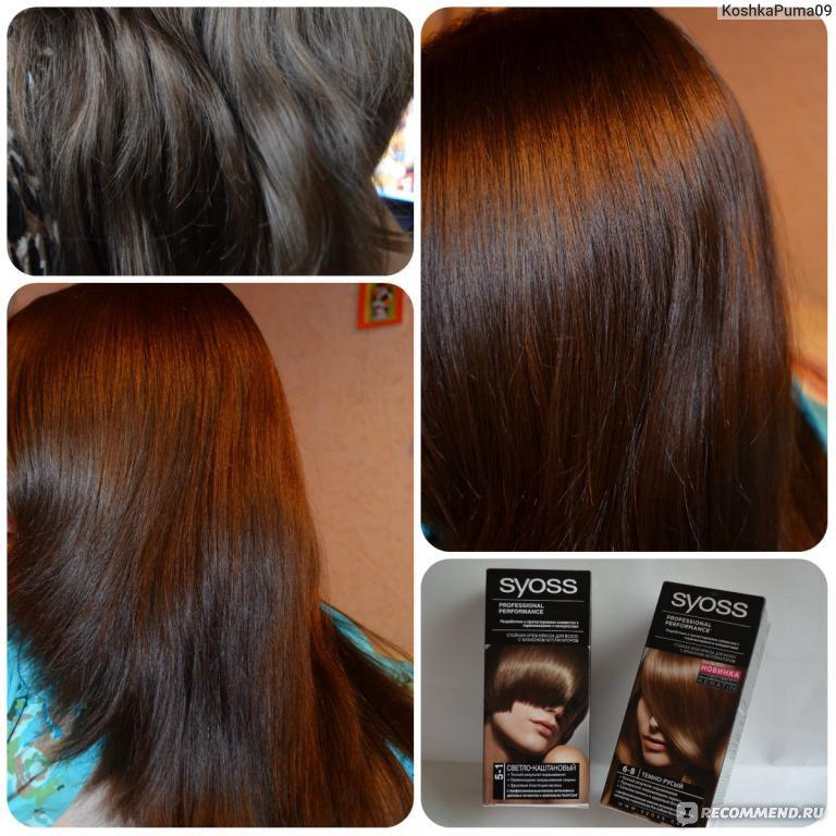 краска для волос перфоманс палитра