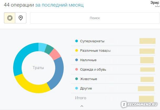 тинькофф банк повышенный кэшбэк транспорт
